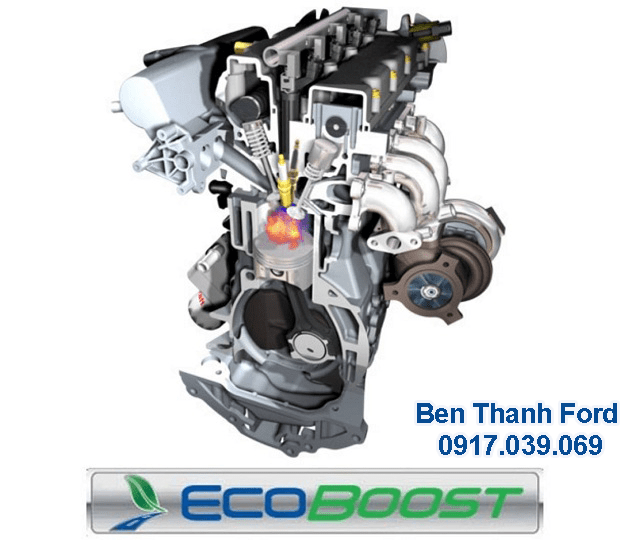 ecoboost-ford-benthanh