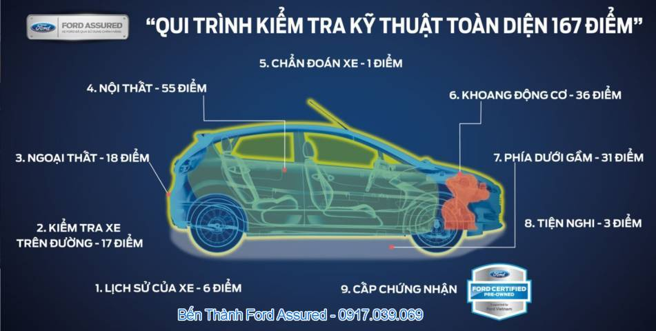ford-assured-ford-ben-thanh-1 ford-ben-thanh-giao-xe-0917039069