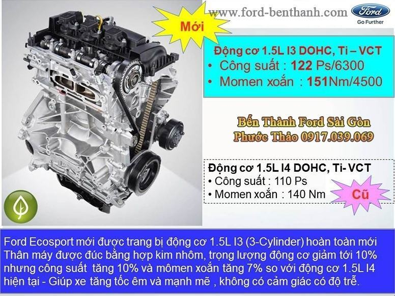 Ford-Ecosport-2018-Ben-Thanh-Ford-Sai-Gon-Gia-xe-Ford-Ecosport-tot-nhat-thi-truong-19 (776x581)