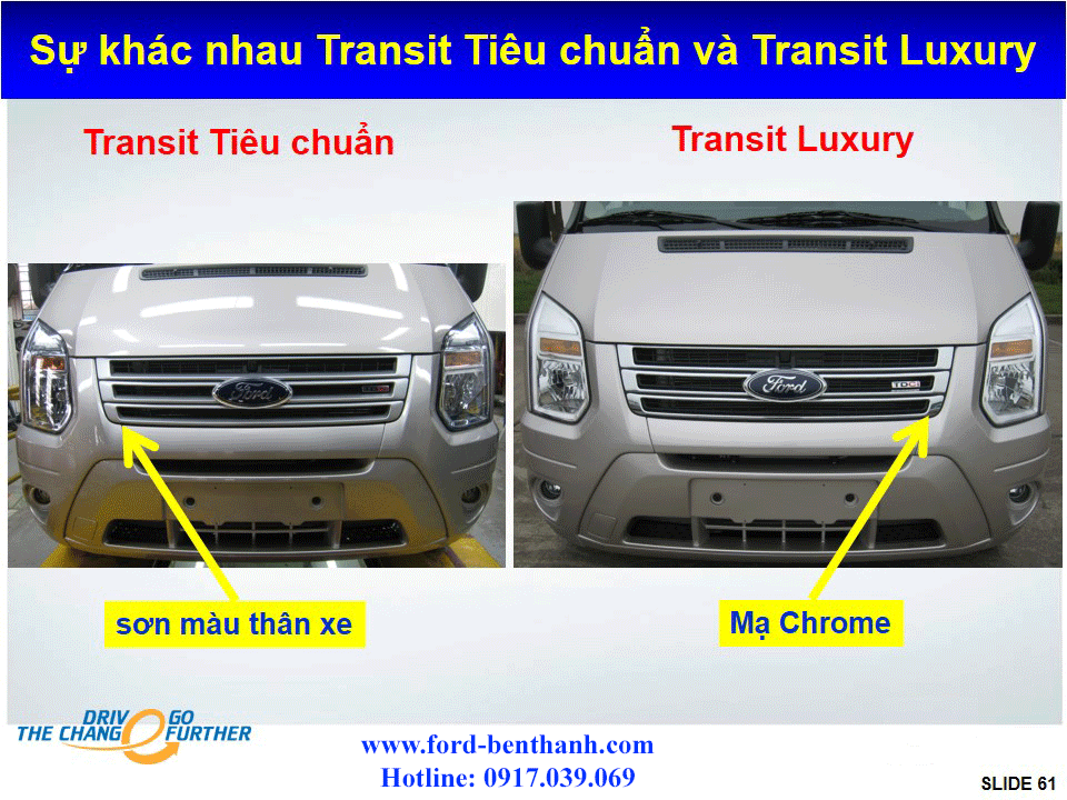 So Sánh Xe Ford Transit MID, SVP và Luxury