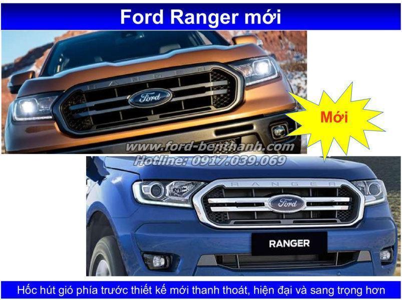 Thông Số Kỹ Thuật Ford Ranger 2018