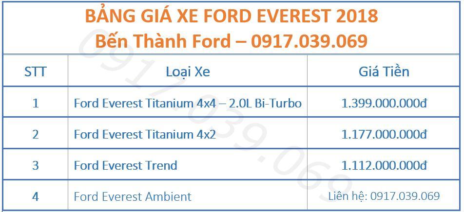 Giá Xe Ford Everest 2018 Giá Xe Ford Everest 2018 tại Bến Thành Ford